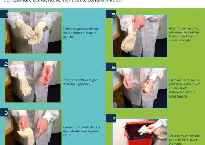 Comment retirer ses gants jetables