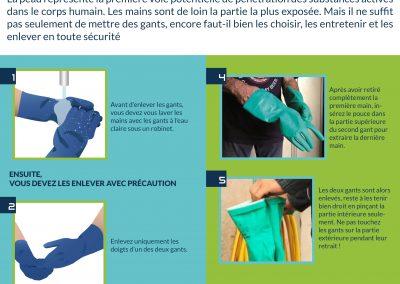 Comment retirer ses gants réutilisables